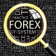 Price Reversal Forex Trading Strategy