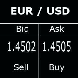 forex-price-display