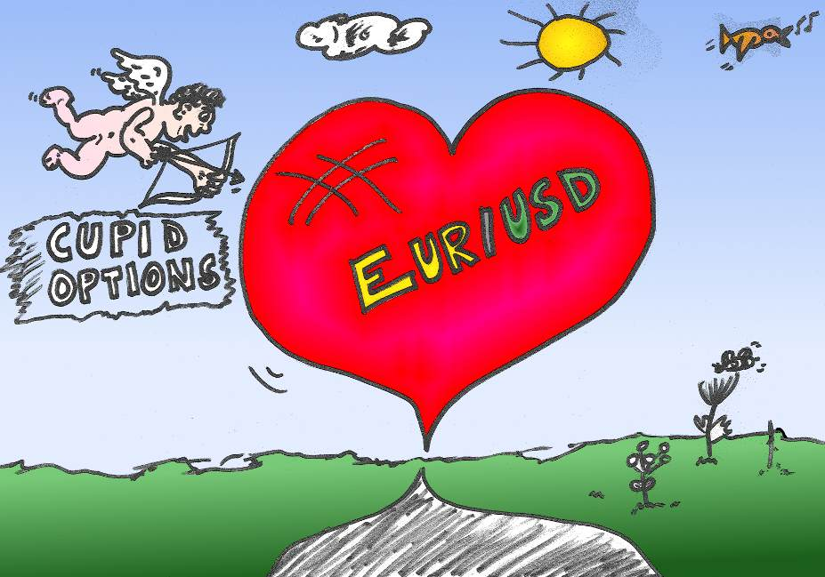 love-trading-foreign-exchange